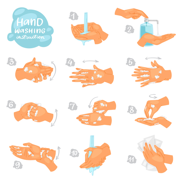 hand washing step-by-step instructions