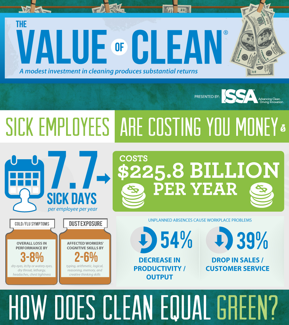 ISSA - The Value of Clean