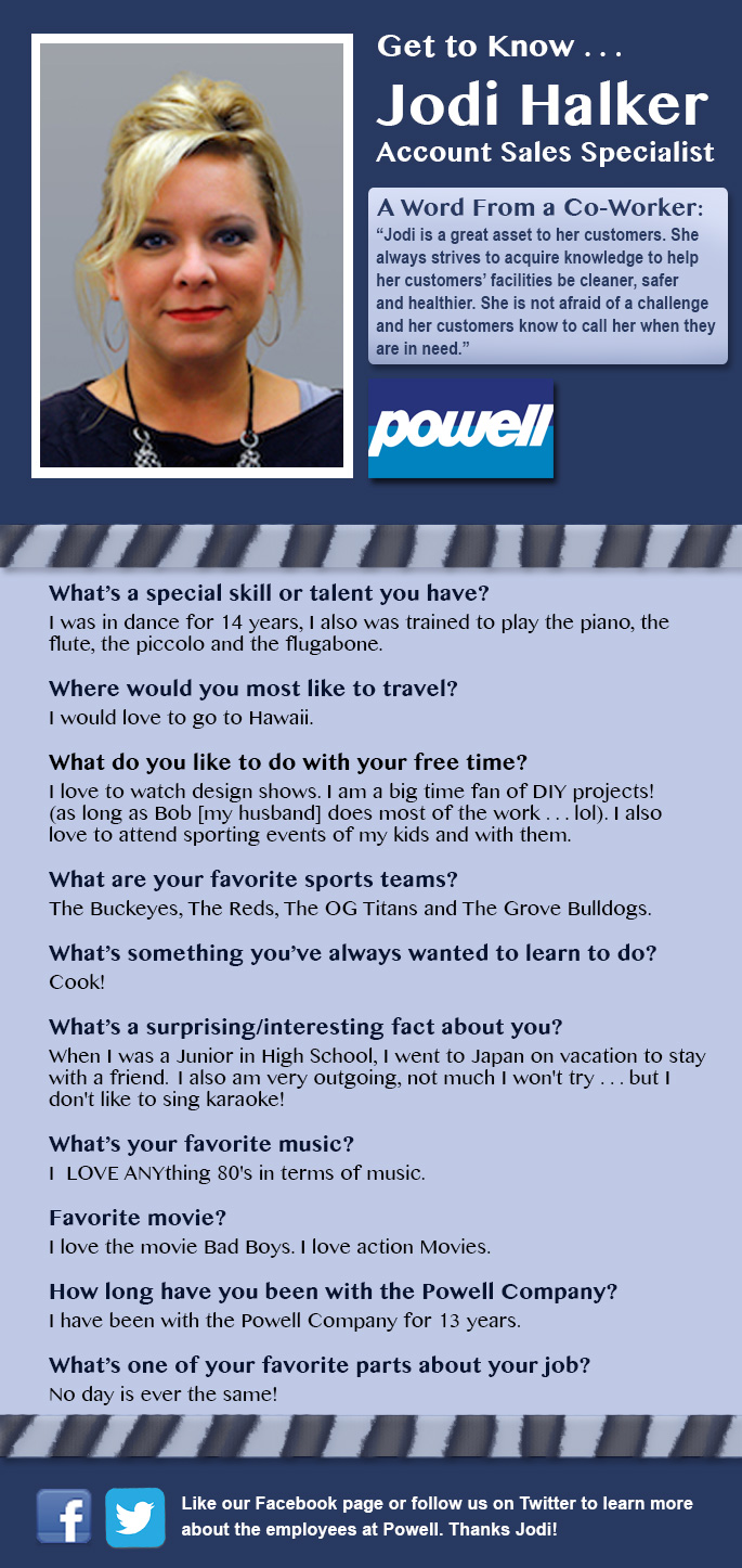 1-15 get to know Jodi